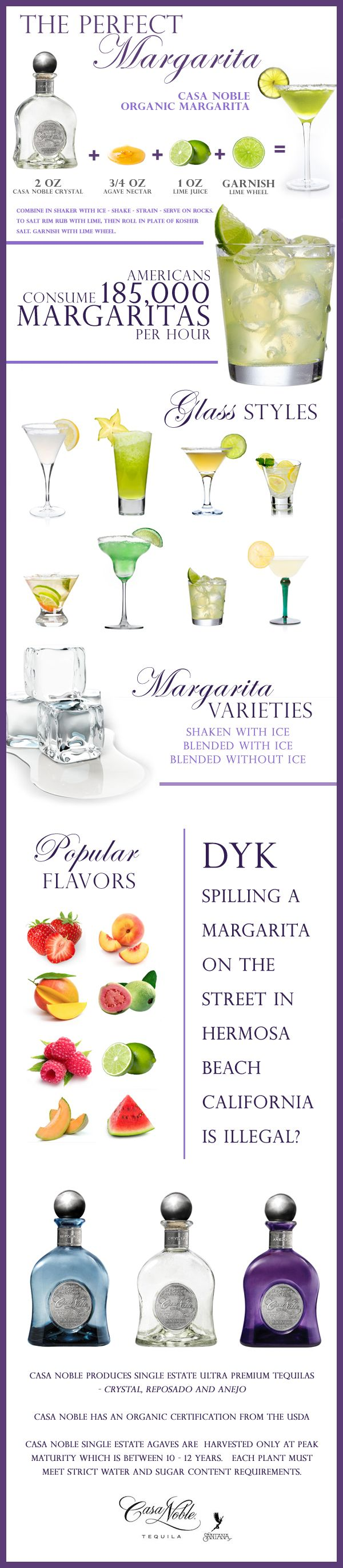 "Happy National Margarita Day! Celebrate with us on Saturday, February 22nd! #margaritas www.LiquorList.com ""The Marketplace for Adults with Taste!"" @LiquorListcom   #LiquorList"
