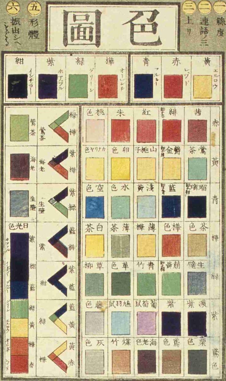 Elementary education Sugoroku 小學教授雙六 絵師不明 和泉屋市兵衛 版 1874年8月 ※大きさ(cm)  72×108