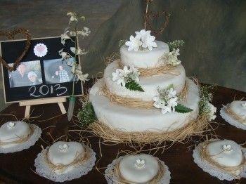 Modificar galería de imágenes - Matrimonio.com.co