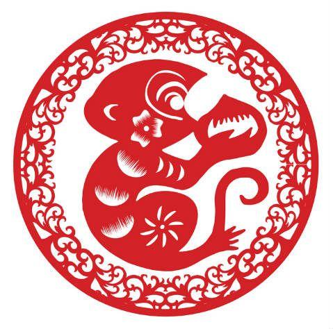 Año Nuevo Chino 2016 - El Año del Mono de Fuego