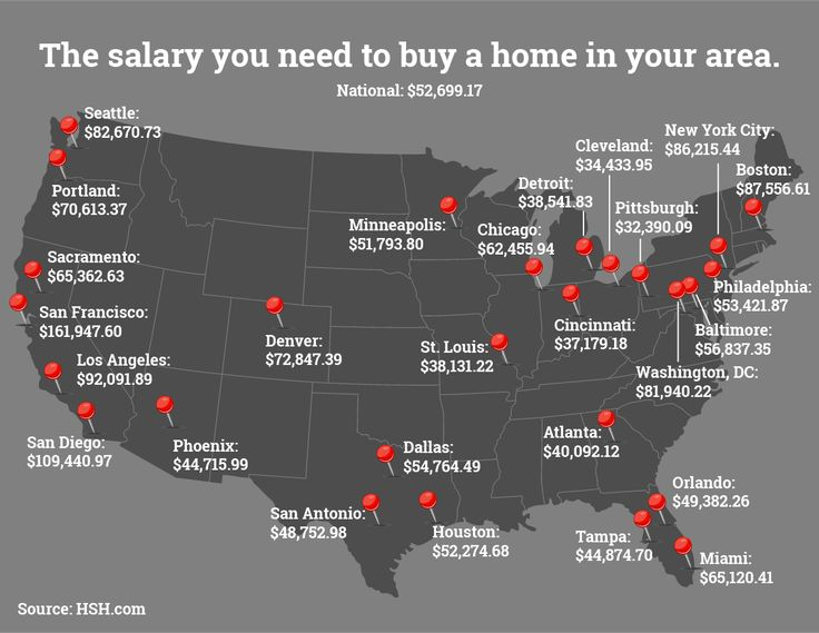 Here S The Salary You Need To Buy A Modest Home In New York City San Francisco 22 Other Places Home Buying Tampa Real Estate New York City