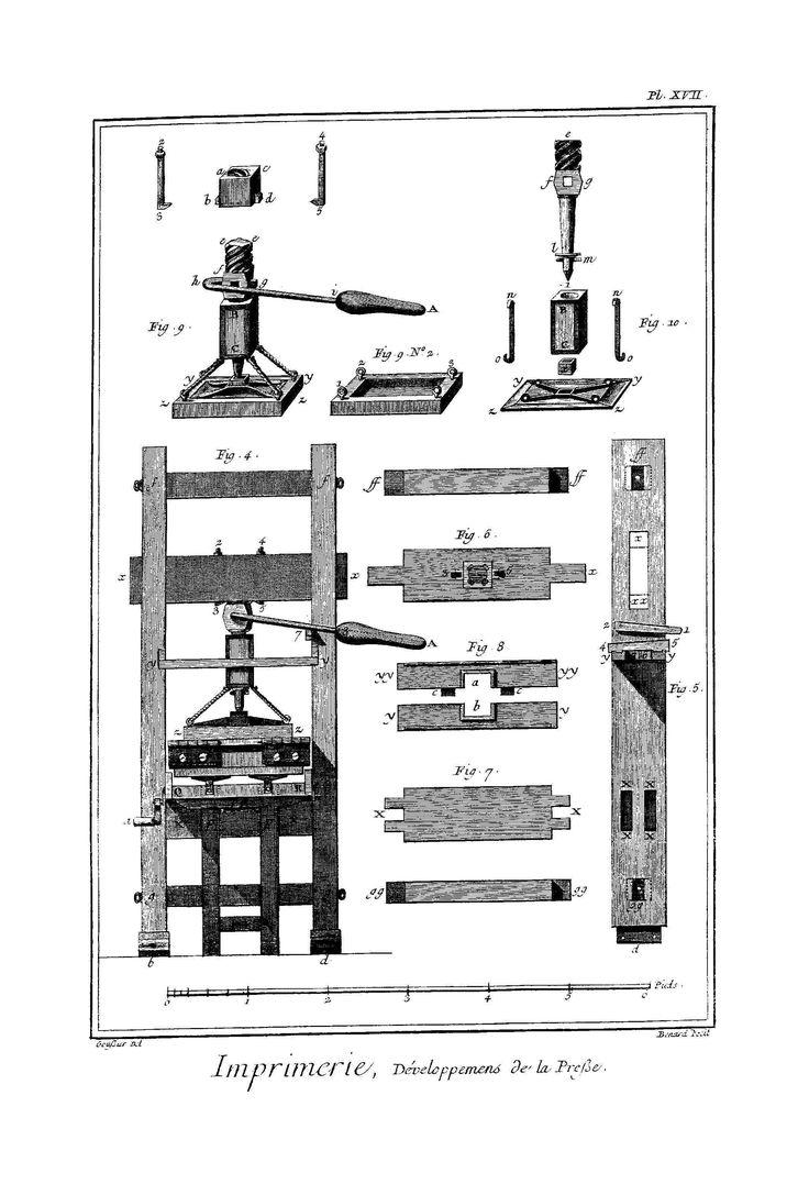 Imprimerie Planche XVII