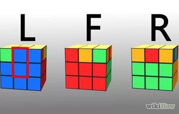 Cómo resolver un cubo de Rubik: 19 pasos (con fotos)