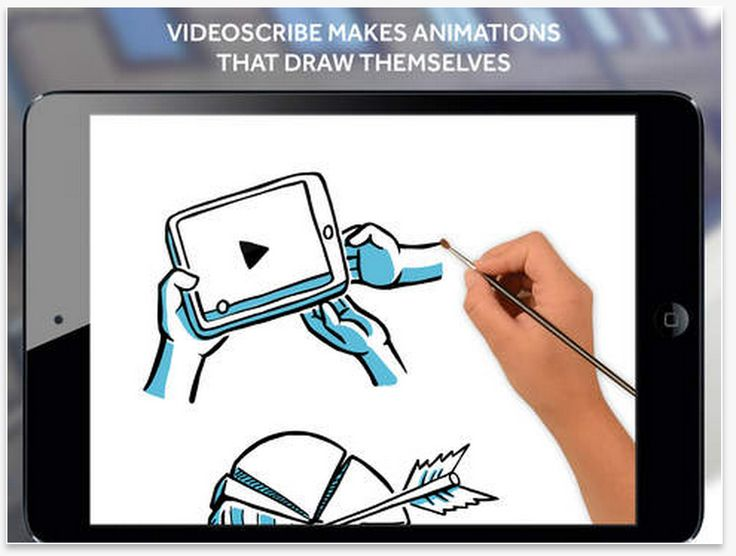 VideoScribe- Create Animated Videos with Handwritten Drawings ~ Educational Technology and Mobile Learning