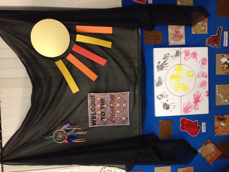 Starbright Booragoon Kindy - Naidoc week