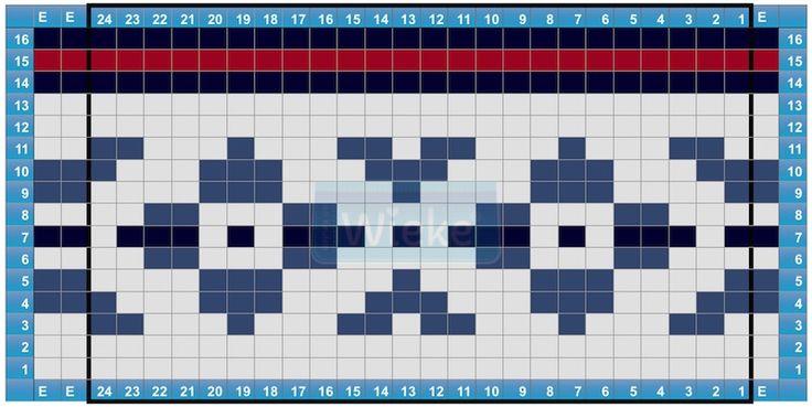 FIS-II patroon deel 2