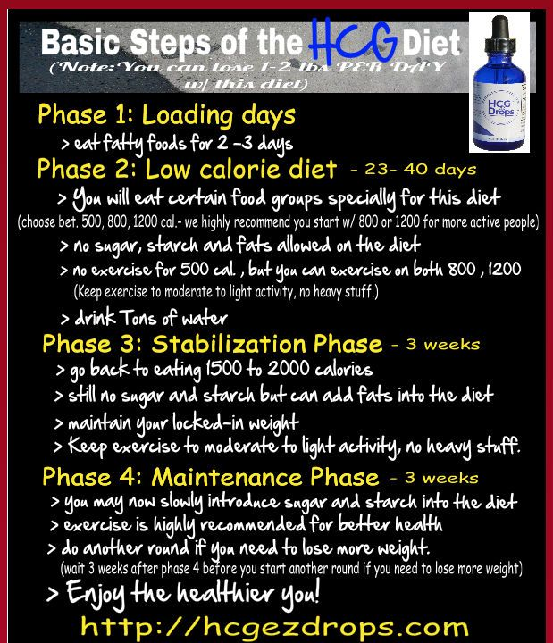 Basic steps of the #HCG diet. They are easy to follow and easy to get results too. Join the hcg community and help make a healthier community. http://hcgezdrops.com