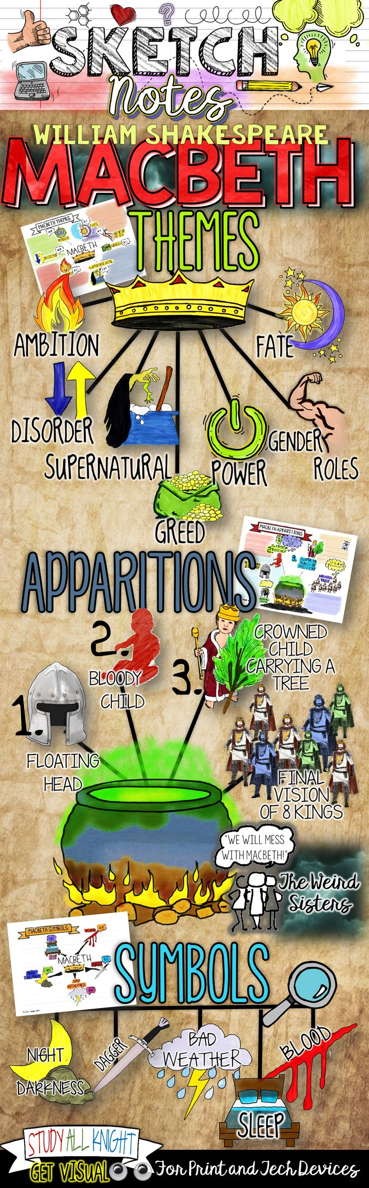 Shakespeare's Macbeth is loaded with imagery. So why not use a great learning strategy for visual learning? This Macbeth teaching resource for themes, symbols, and apparitions is creative and filled with opportunities for differentiation. Your students will use the graphic note organizers to find quotes for textual evidence and discover a deeper meaning of Shakespeare's tragedy. The teacher notes give a great Macbeth summary and are useful during guided instruction. ($)