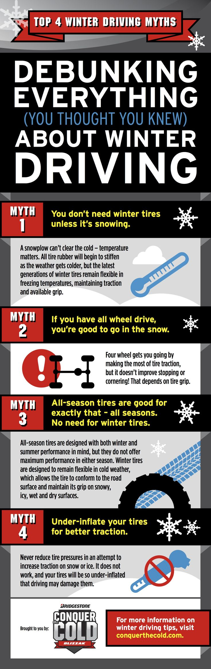 Winter safety tips for truck drivers - Winter Driving Tips Avoid The Slide With Blizzak