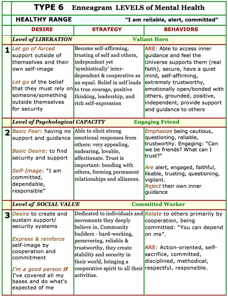 skills and characteristics mental health Skills and characteristics of mental health cjhs 410 (5 pages | 1476 words) skills and characteristics of mental health domestic violence recently attracted international media attention.