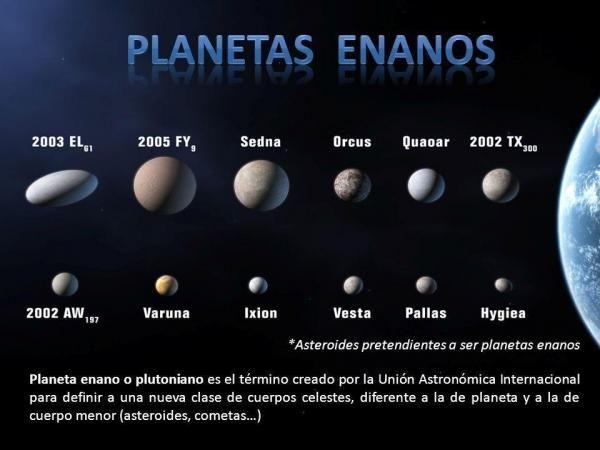 Imagenes Del Sistema Solar Y Sus Planetas Saberimagenes Com Planetas Imagenes Del Sistema Solar Planeta Enano