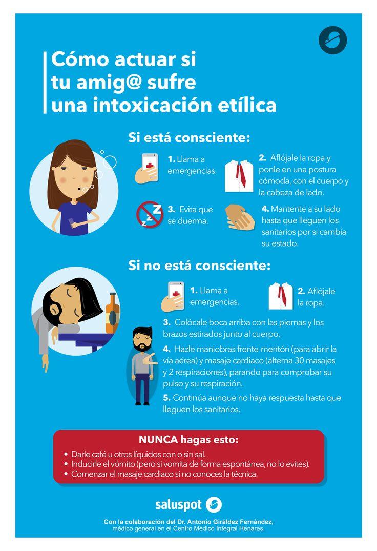 Infografía sobre cómo actuar ante una intoxicación etílica, con la colaboración del Dr. Antonio Giráldez Fernández.