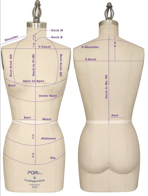 sewing measurements and alteration points