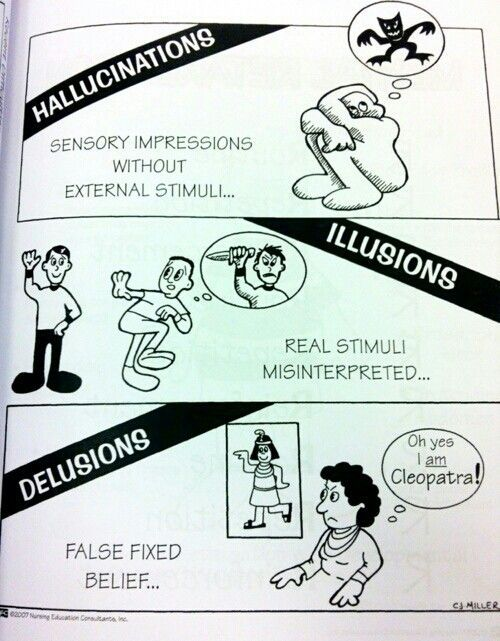 Delusions ..illusions. .