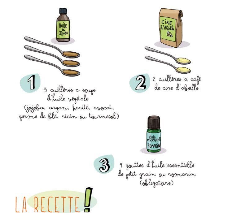 La recette du baume à lèvre maison - zero déchet family