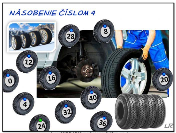 Násobenie číslom 4 http://www.purposegames.com/game/nasobenie-cislom-4-quiz