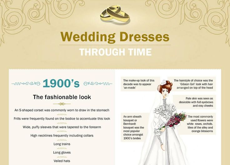 Wedding Dresses Through Time – Fairmont Hotels & Resorts
