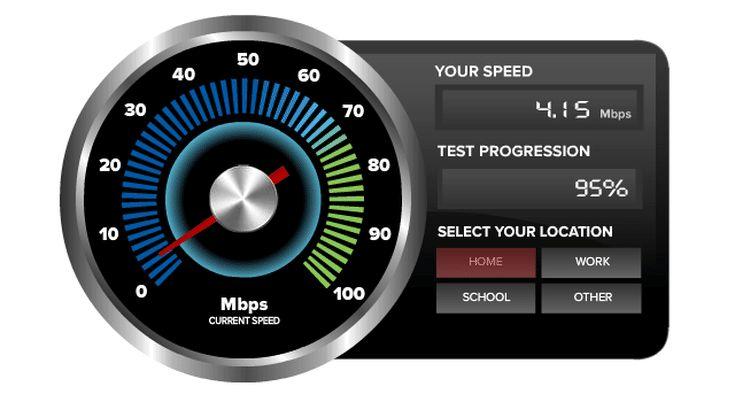 The Best Internet Speed Test Sites: CNET Internet Speed Test