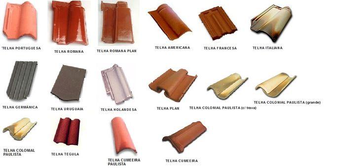 ABAIXO ESTÃO LISTADOS ALGUNS TIPOS DE TELHA E SUAS CARACTERÍSTICAS    PORTUGUESA  Material: Cerâmica  Quantidade: 16 telhas por metro quadra...