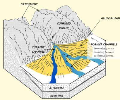 Pin by James Erjavec on Cool Geology!   Pinterest