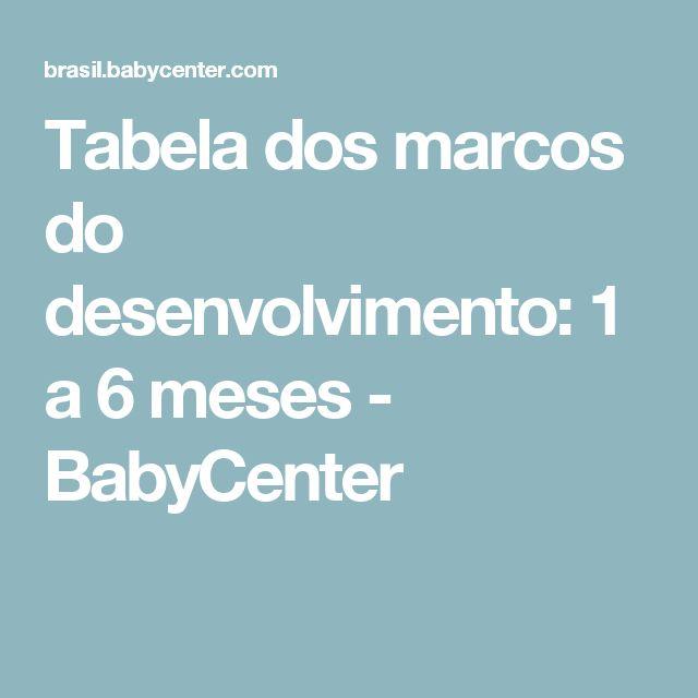 Tabela dos marcos do desenvolvimento: 1 a 6 meses - BabyCenter
