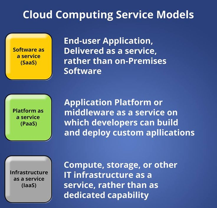 cloud computing operating system pdf