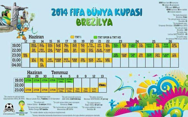 2014 FİFA Dünya Kupası Maç Programı