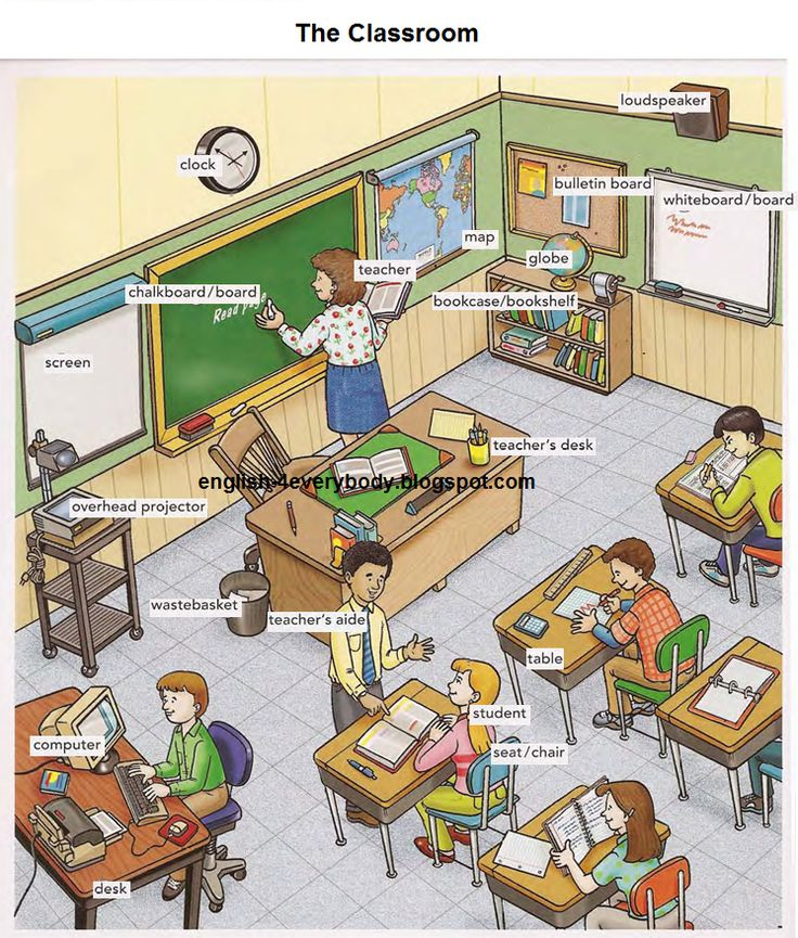 English For Beginners: Classroom