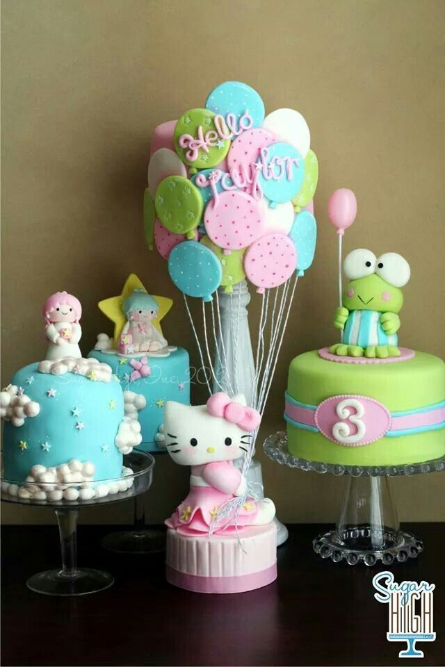 Kitty Birthday Cake Ideas