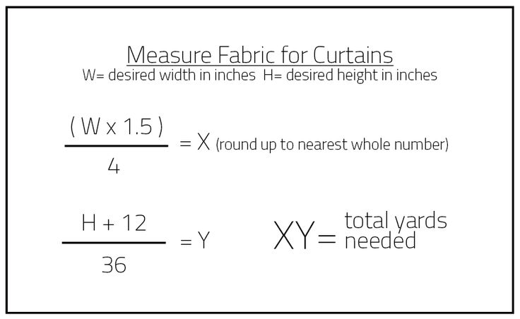 Excellent yardage calculator to measure your fabric for curtains!
