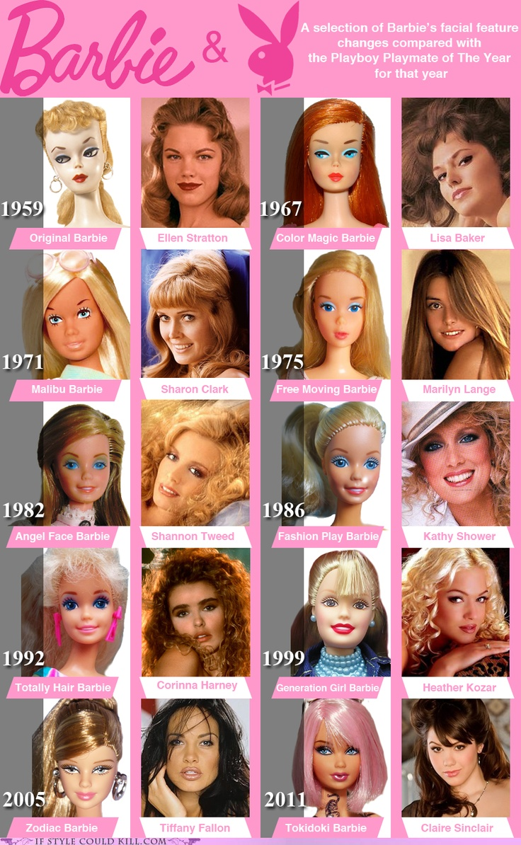Barbie (Page 1) - Celebrities - Dress Up Games