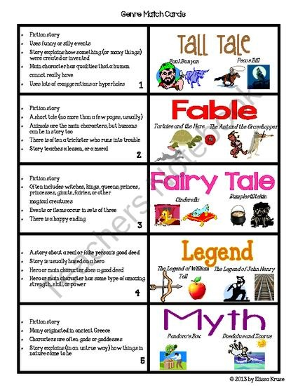 Genre Game with Graphics and Key from Keep Calm and Teach on TeachersNotebook.com (10 pages)