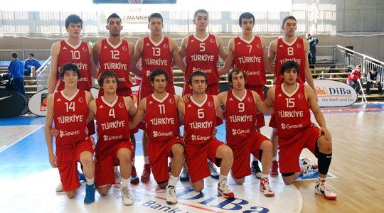 Genç Milli Basketbol Takımı (Finalde Sırbistan'ı yenerek Avrupa şampiyonu)