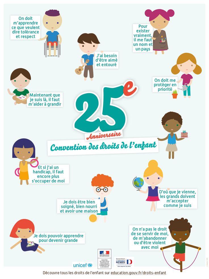#25ansDroitsEnfant La journée internationale des droits de l'enfant c'est aujourd'hui → http://educ.gouv.fr/c58357