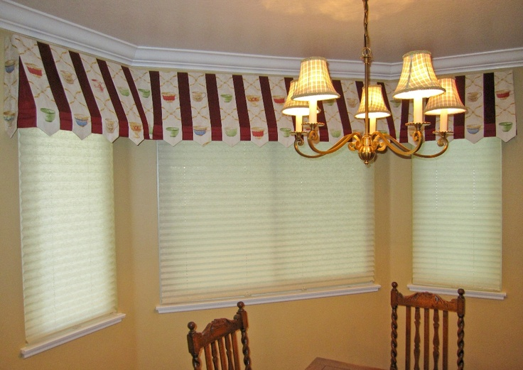 Custom Awning Valance Using Customers Tea Cup Quot Material