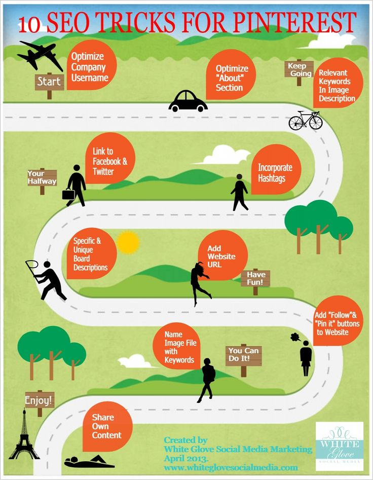 Use this #Pinterest #infographic on how to improve your #SEO!✭Pinterest Consultant Vancouver✭