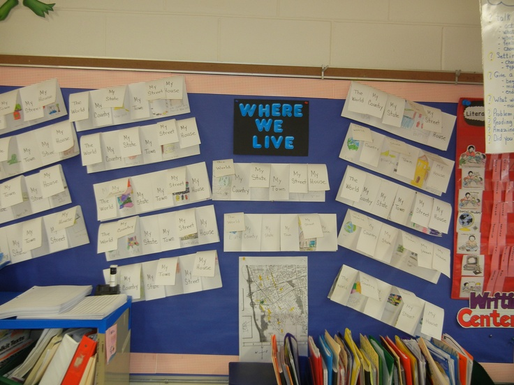 """""""Where Do I Live?"""" 2nd graders (the flaps from left to right: my world, my country, my state, my town, my house)"""