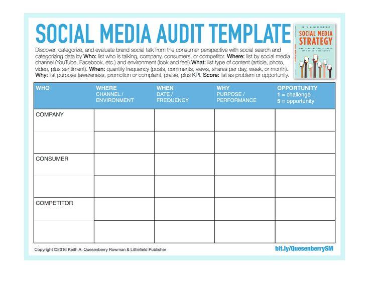 Social Media Templates Social Media Social Media Report Social