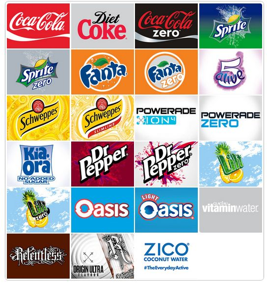 Coca Cola Owned Energy Drinks
