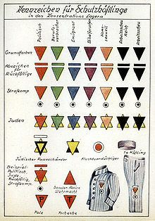 "The pink triangle was one of the Nazi concentration camp badges, used to identify male prisoners who were sent there because of their homosexuality. Every prisoner had to wear a downward-pointing triangle on his or her jacket, the colour of which was to categorise him or her by ""kind"". Other colors identified Jews (two triangles superimposed as a yellow star), political prisoners, Jehovah's Witnesses, ""anti-social"" prisoners, and others the Nazis deemed undesirable."