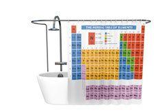 für verrückter Chemiker- die das Periodensystem lieben