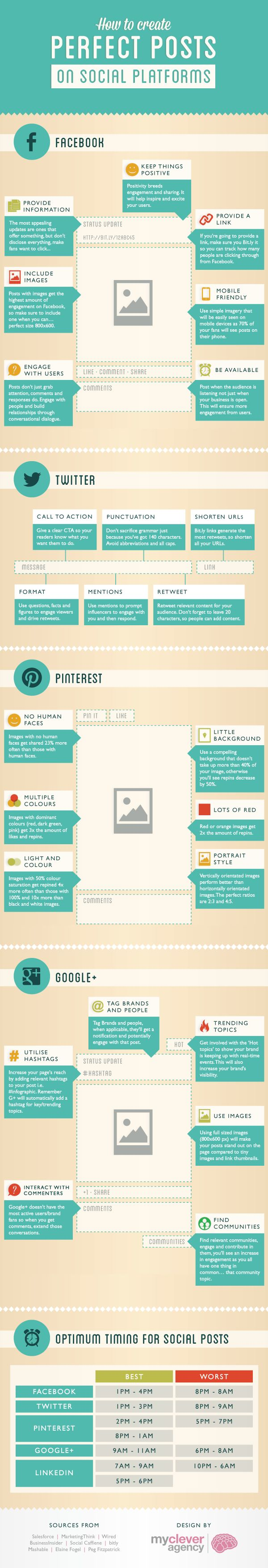 Social Media info - what to post and when to post to Facebook, Twitter, Pinterest, and Google+