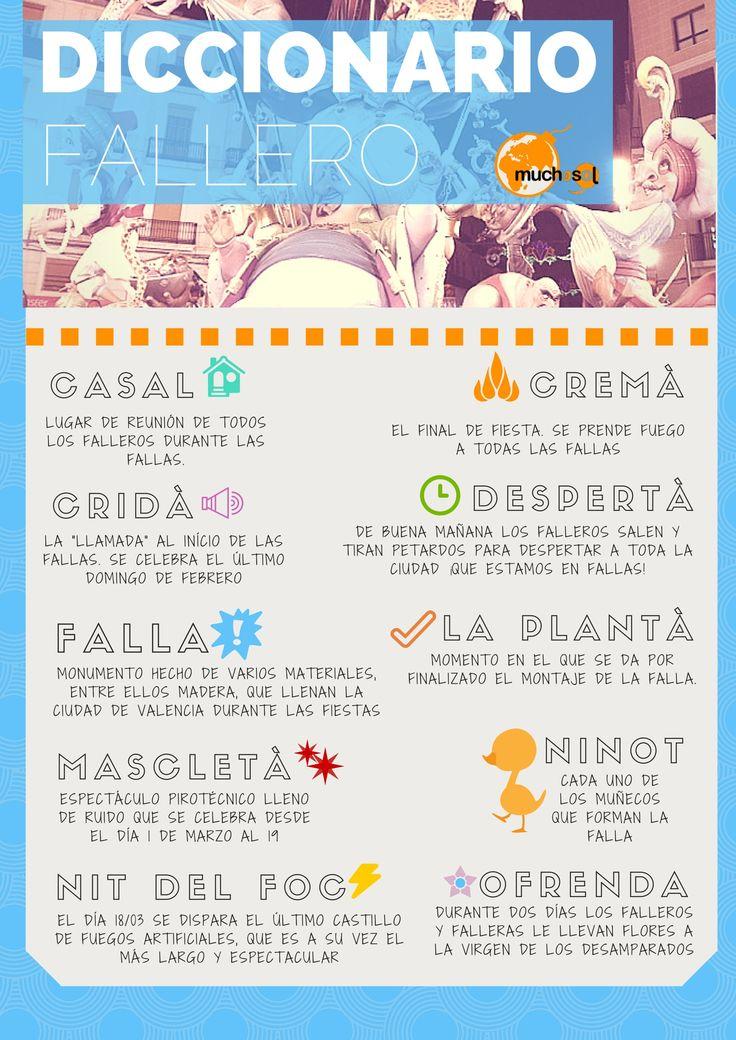 Diccionario Fallero #Fallas #Fiestas #España #Spain #Yeah #útil