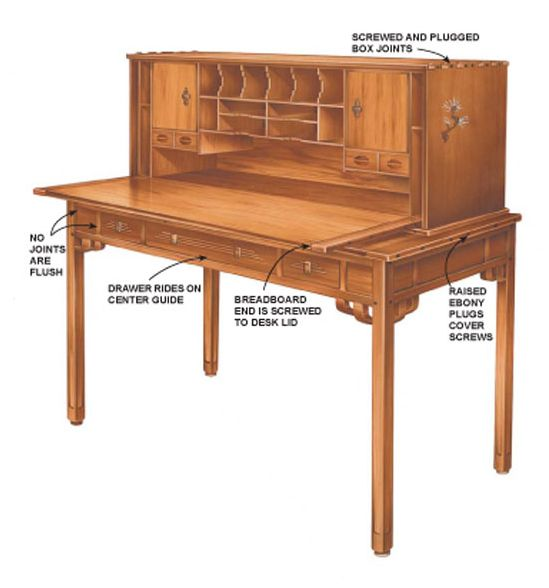 Wood desk plans online woodworking projects plans for Wood plans online