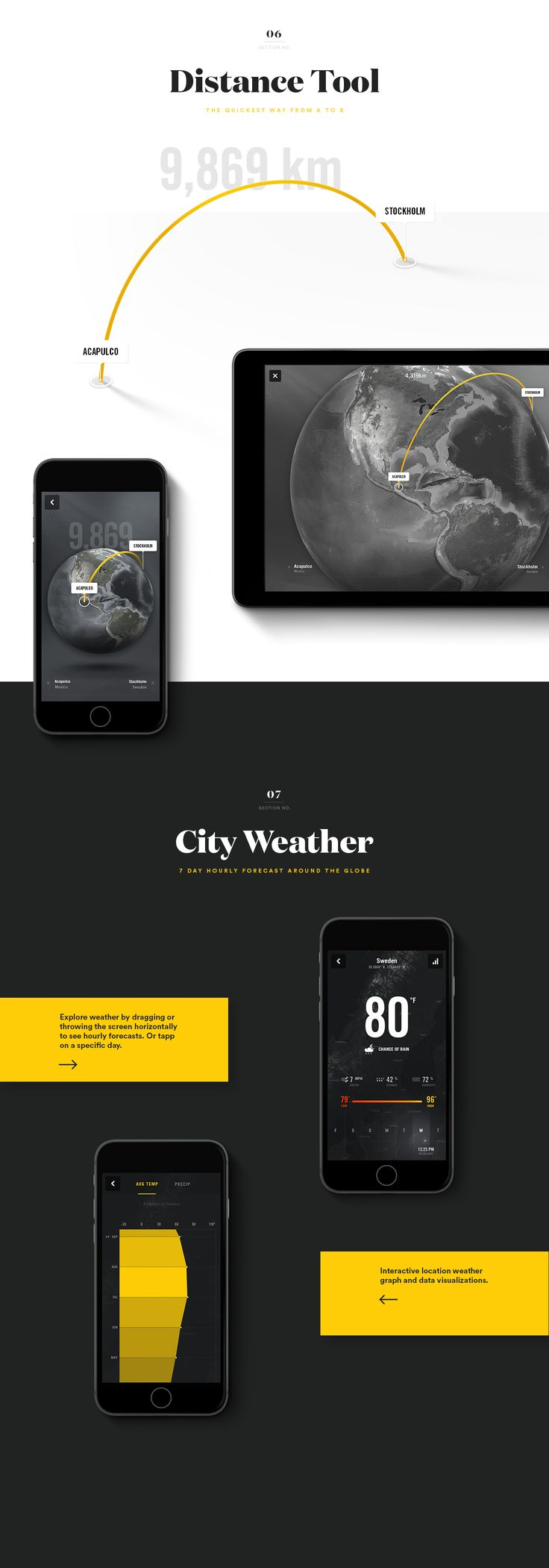 National Geographic World Atlas iOS App concept, design and developing by Really Interactive on Behance.