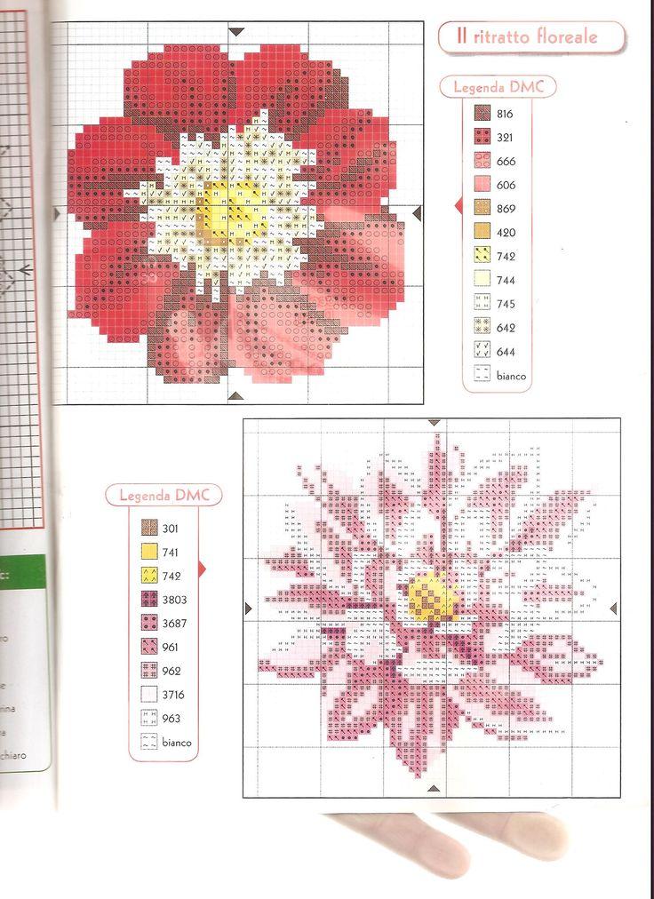 Des fleurs pour la nappe (1)