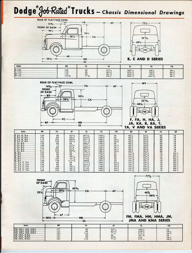 139 best 3d blueprints plans images on pinterest cars autos and 1948 dodge cabs chassis trucks malvernweather Images