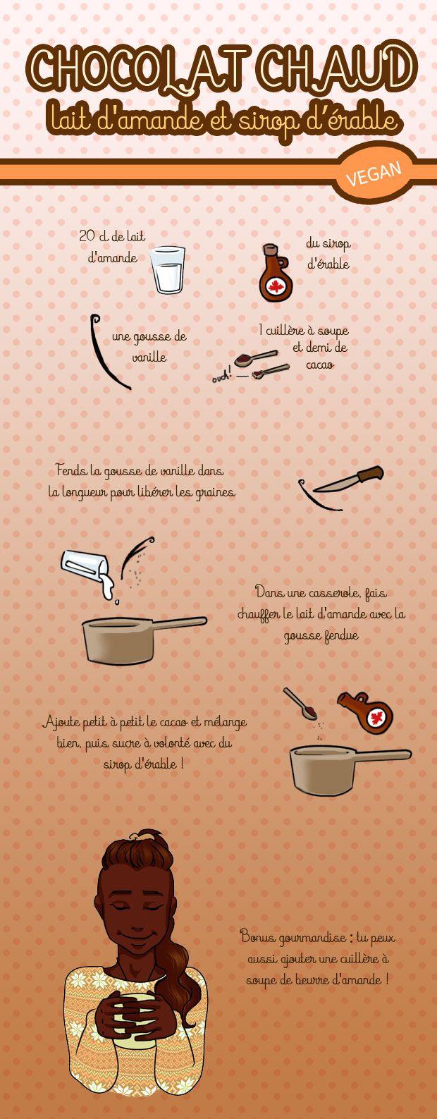 Le chocolat chaud du dimanche : lait damande et sirop dérable
