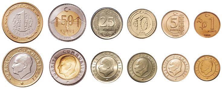 Turkish Lira.PNG