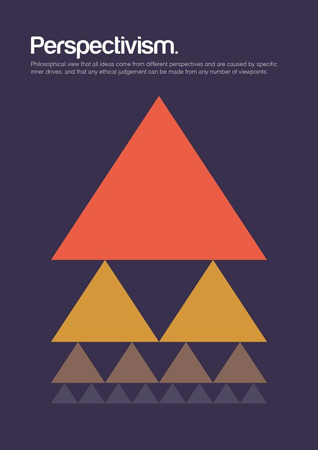 18 Minimalist Posters For Philosophy Fans